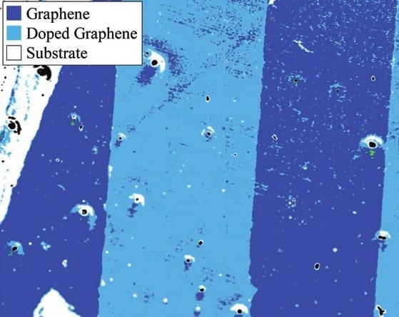 Making Graphene Industry-Ready: Fluorescence Quenching Metrology