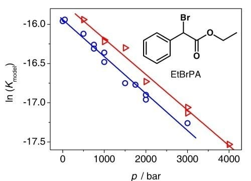 Unexpected Pressure Dependence for Iron-Mediated ATRP