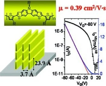 Novel Fused Heteroacenes for Thin-Film Transistors