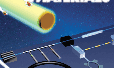 hydrogen peroxide sensors in Advanced Optical Materials