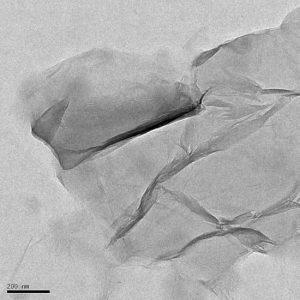 Click Coupled Nanocomposites