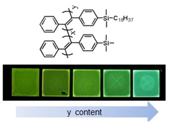 Tuning high quantum efficiency in light-emitting organic materials