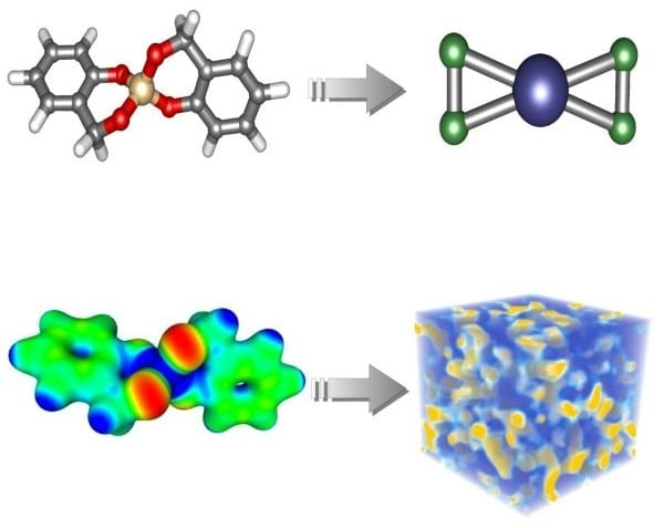 Twin Polymerization - From Chemical Reactivity to Structure Formation