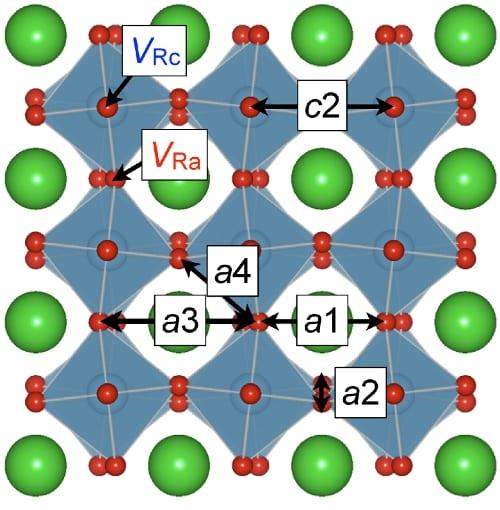 Understanding oxygen vacancies in SrTiO3