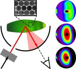 Seeing the Light? Making Sense of Disorder in Polymer Opals