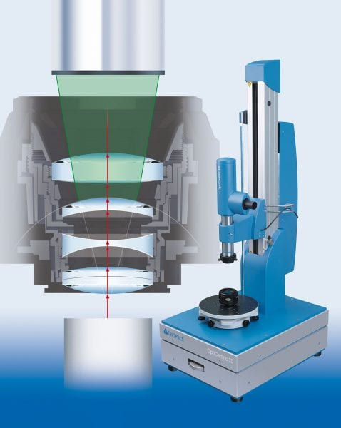 Opto-mechanical Characterization of Assembled Optical Systems