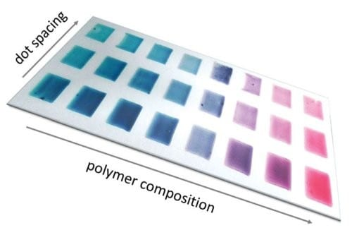 A thin-film library of conjugated low-bandgap polymers
