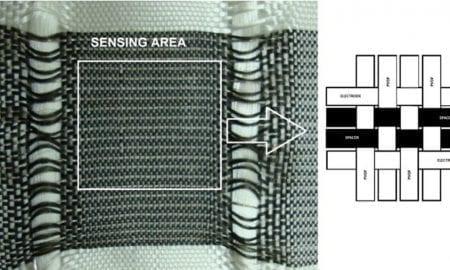 Textile piezoelectric force sensors
