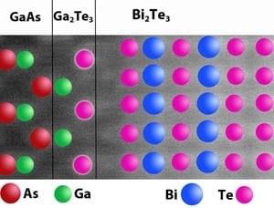 Unsuspected material solves long-standing electronics mystery