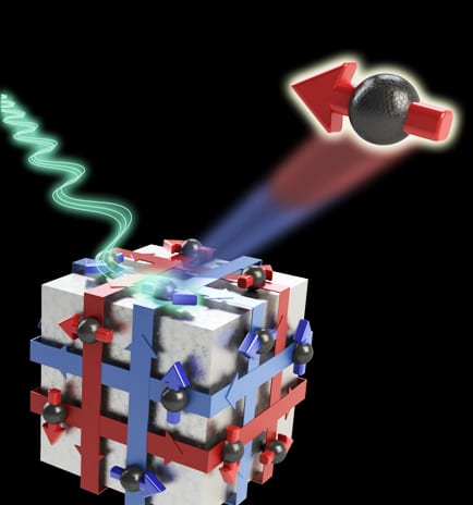 Unexpected photoelectric behavior from topological insulators
