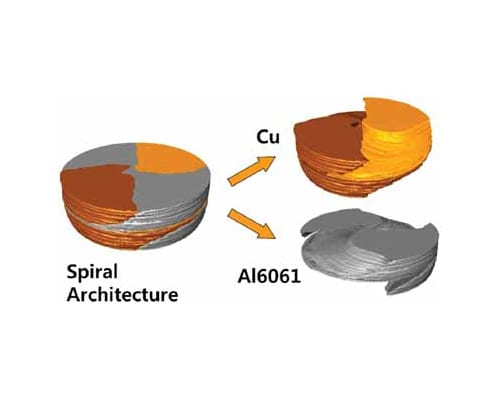 Architecturing and nanostructuring metal-based composites