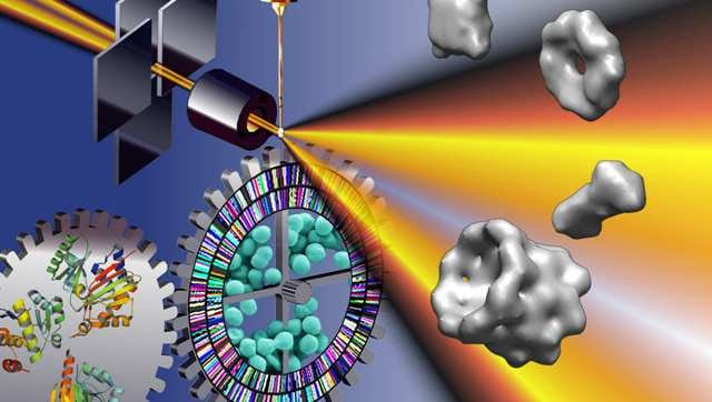 New small angle scattering methods boost molecular analysis