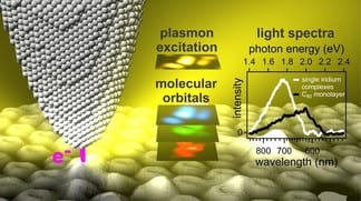 EPFL researchers control optical signal tranmission