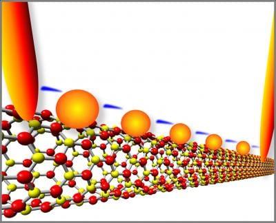 Quantum dots & nanotubes make alternative transistors