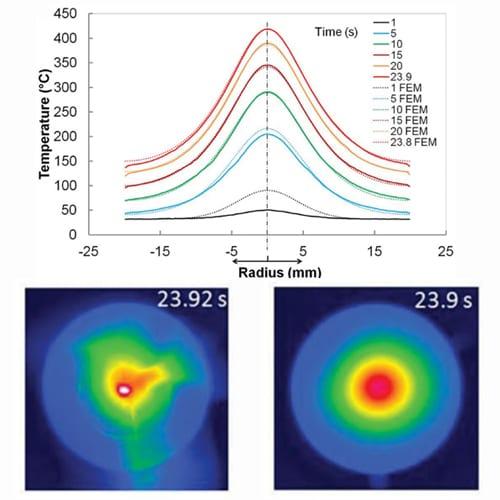 New Way To Determine Thermal Shock Behavior Of Ceramics