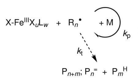 ATRP mechanism