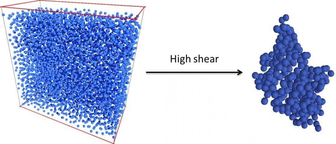 Discrete Element Model of Shear-Induced Coagulation