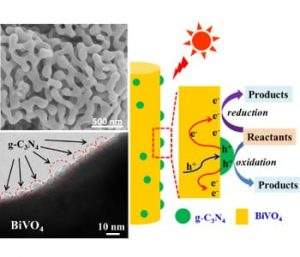 heterostructured-semiconductor-photocatalysts