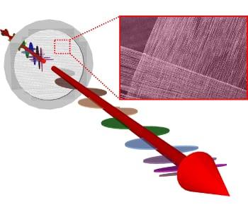 Carbon nanotube broadband polarisers