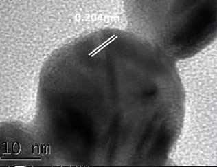 Detecting a heart attack with gold nanoparticles