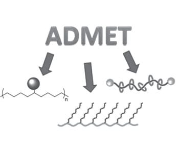 Precision polymers through ADMET polymerization