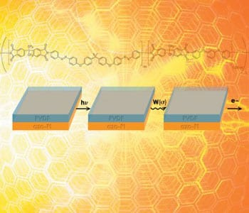 Light to work to electricity: photopiezoelectric polymer composites