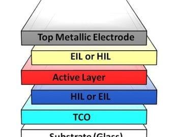 better-polymer-solar-cell-design
