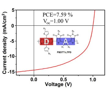 Polymer solar cells with enhanced open-circuit voltage exceeding 1 V