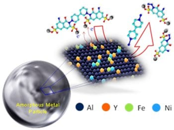 Degradation of Toxic Water Pollutants by Catalytic Amorphous Metals
