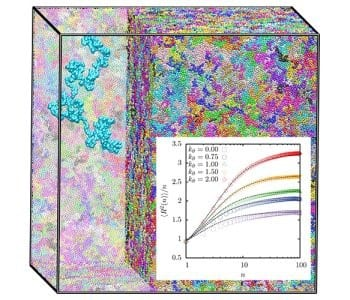 Direct equilibration and characterization of polymer melts for computer simulations