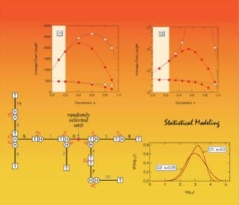 Understanding polymerization processes and mechanisms: a special issue on statistical modeling