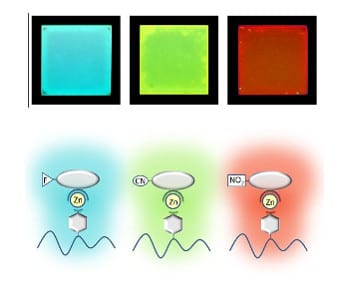 Tuning color – better organic light emitters