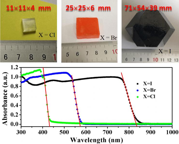 Supersize single crystalline perovskite crystals