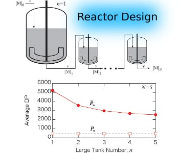 Changing reactor size and position to improve branched polymers