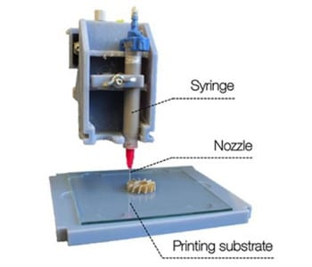 3d Printed Silicon Carbide For Space Optics Advanced