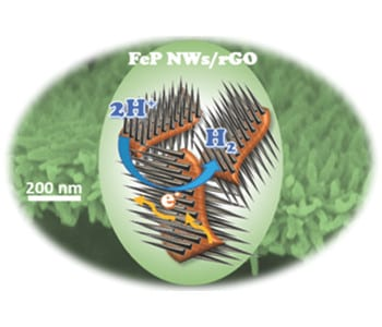 New electrocatalyst for efficient hydrogen production