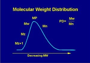 """How to find the """"optimal"""" molecular weight for photovoltaic polymers"""