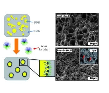 Polymer Foams Made of Immiscible Polymer Blends Compatibilized by Janus Particles