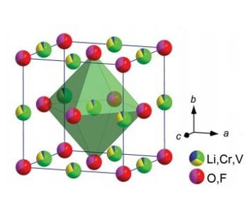 Disordered cathodes for Li-ion batteries