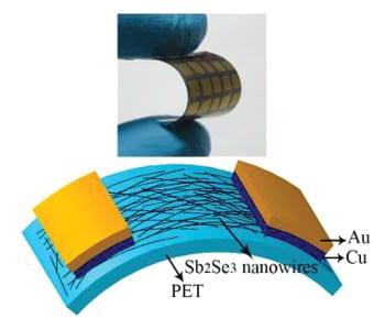 Practical Nanowire-Based Flexile Electronics