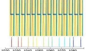 quantum-cascade-lasers