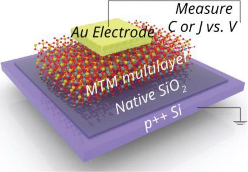 Transistors by assembling dielectric nanosheets in solution