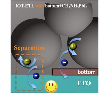 A New Electron Transport Layer for Perovskite Solar Cells