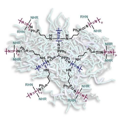 Shaping up polyphosphazenes: star dendritic molecular brushes