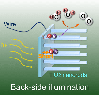 Improving charge transport in transition metal oxide nanomaterials