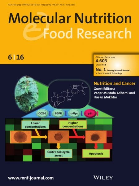 Molecular Nutrition & Food Research – Special Issue Nutrition and Cancer