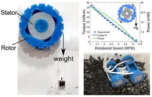 Soft Wheels and Rotary Motors Based on Peristaltic Motion