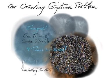 Graphic illustration courtesy of Todd Siler and Geoffrey Ozin, www.artnanoinnovations.com.