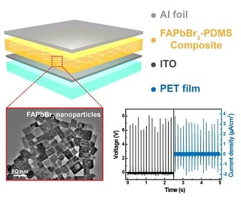 Lead halide perovskite materials for high-performance energy harvesting devices