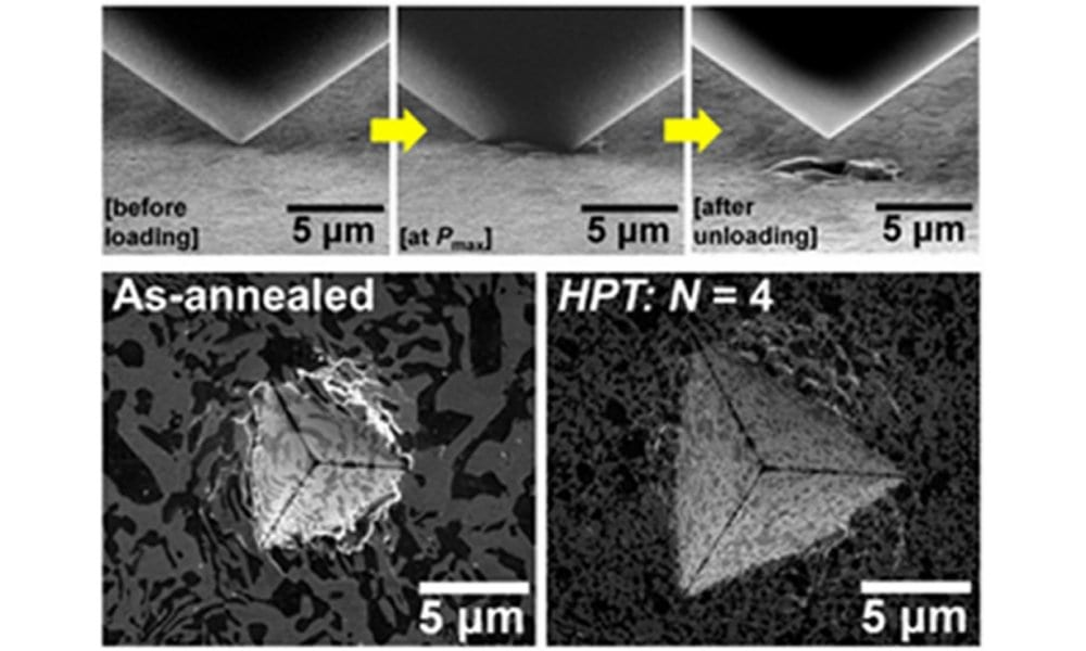 Nano- and Micro-Mechanical Properties of Ultrafine-Grained Materials